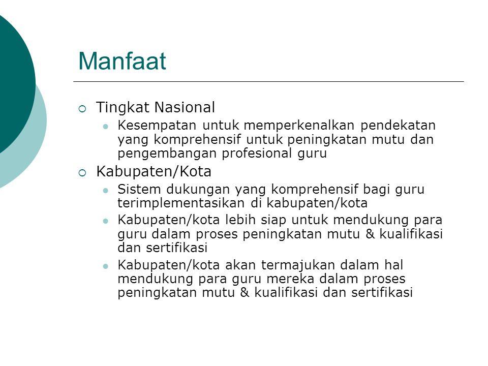 Manfaat Tingkat Nasional Kabupaten/Kota