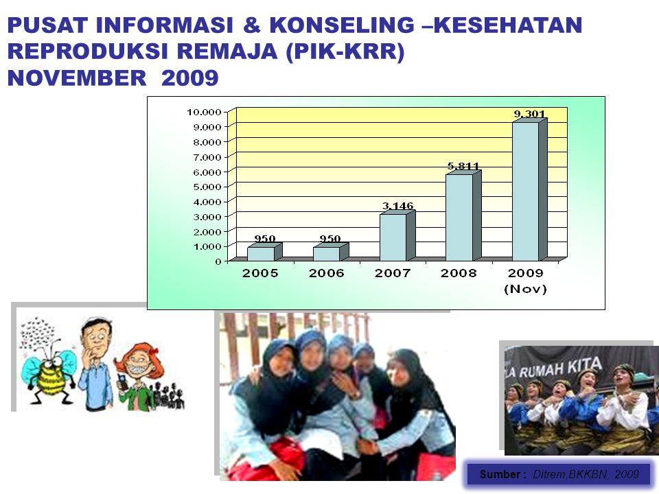 PUSAT INFORMASI & KONSELING –KESEHATAN REPRODUKSI REMAJA (PIK-KRR) NOVEMBER 2009