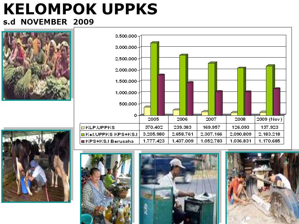 KELOMPOK UPPKS s.d NOVEMBER 2009