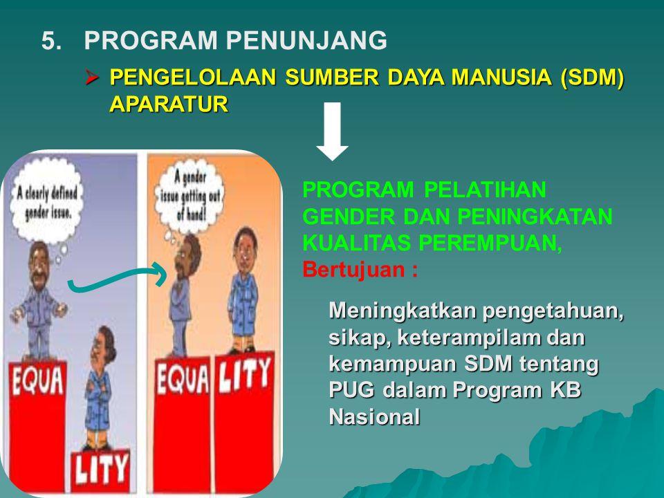5. PROGRAM PENUNJANG PENGELOLAAN SUMBER DAYA MANUSIA (SDM) APARATUR