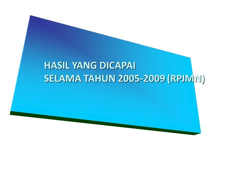 HASIL YANG DICAPAI SELAMA TAHUN 2005-2009 (RPJMN)