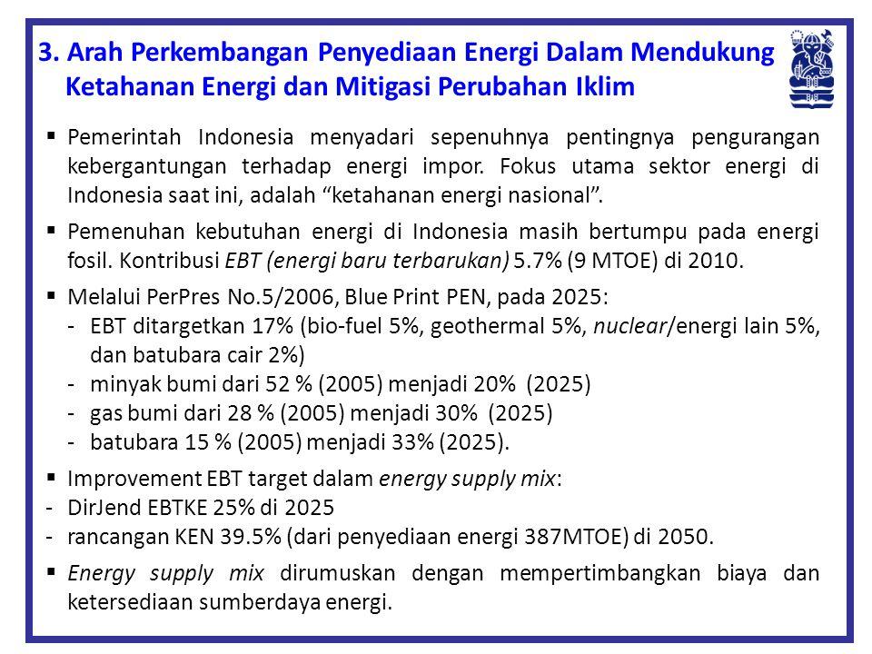 3. Arah Perkembangan Penyediaan Energi Dalam Mendukung Ketahanan Energi dan Mitigasi Perubahan Iklim