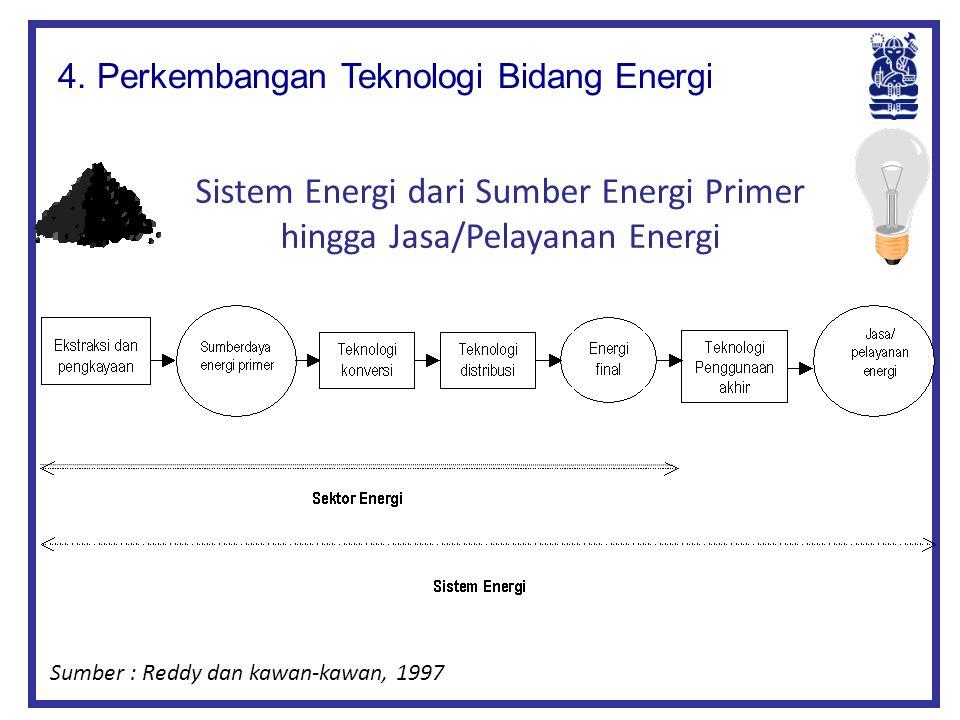 Sistem Energi dari Sumber Energi Primer hingga Jasa/Pelayanan Energi