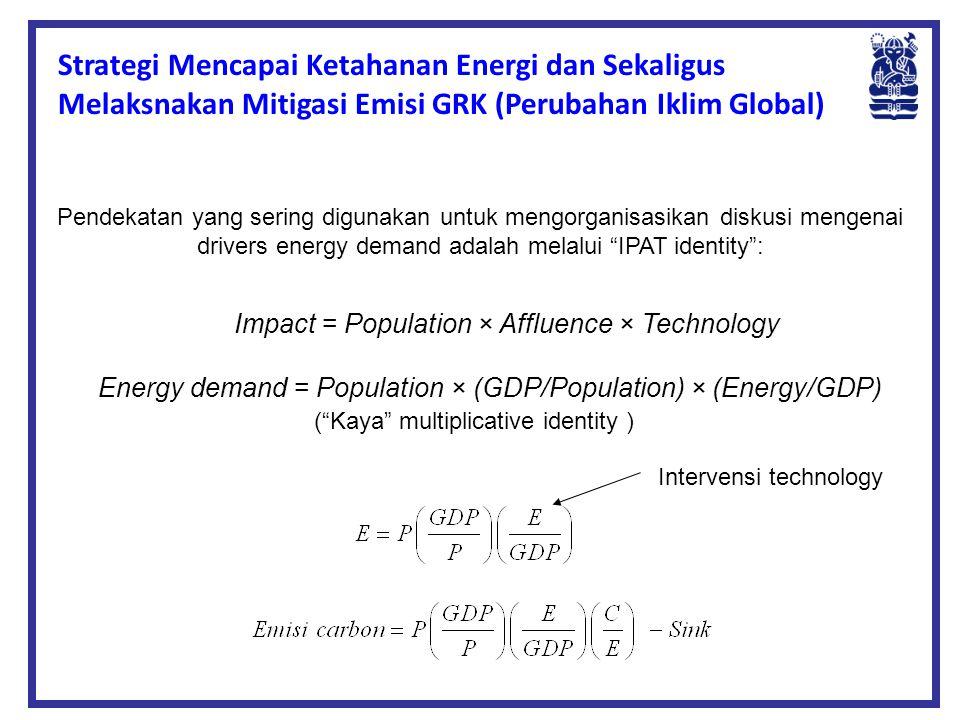 Strategi Mencapai Ketahanan Energi dan Sekaligus Melaksnakan Mitigasi Emisi GRK (Perubahan Iklim Global)