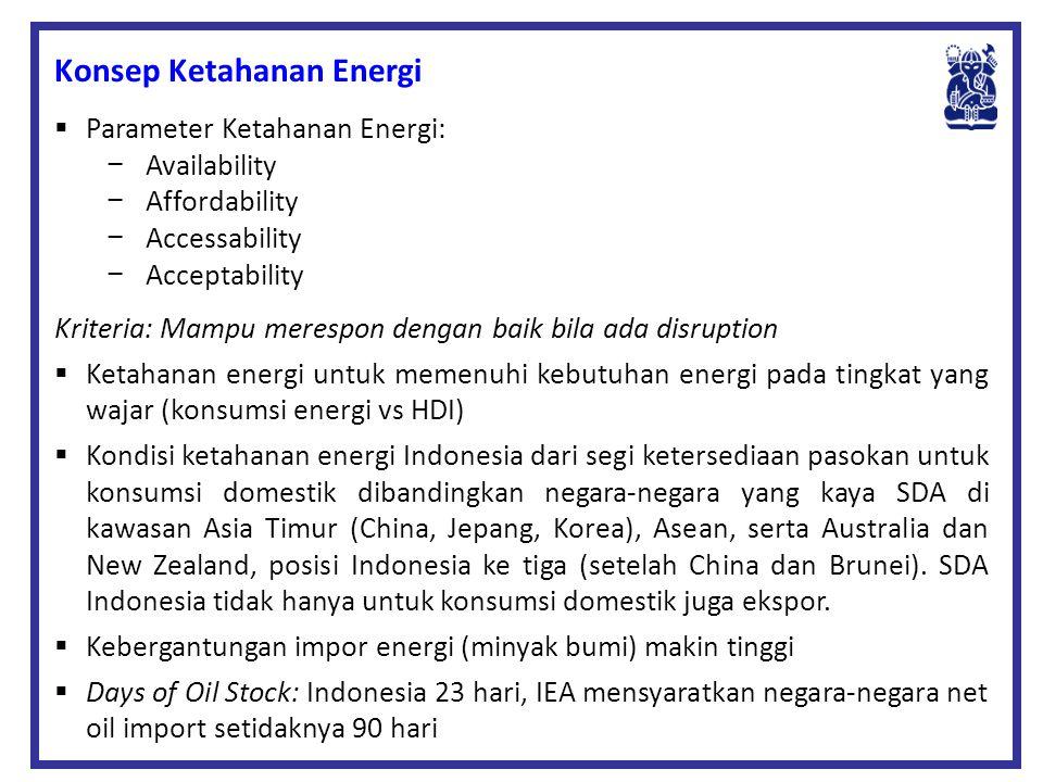 Konsep Ketahanan Energi
