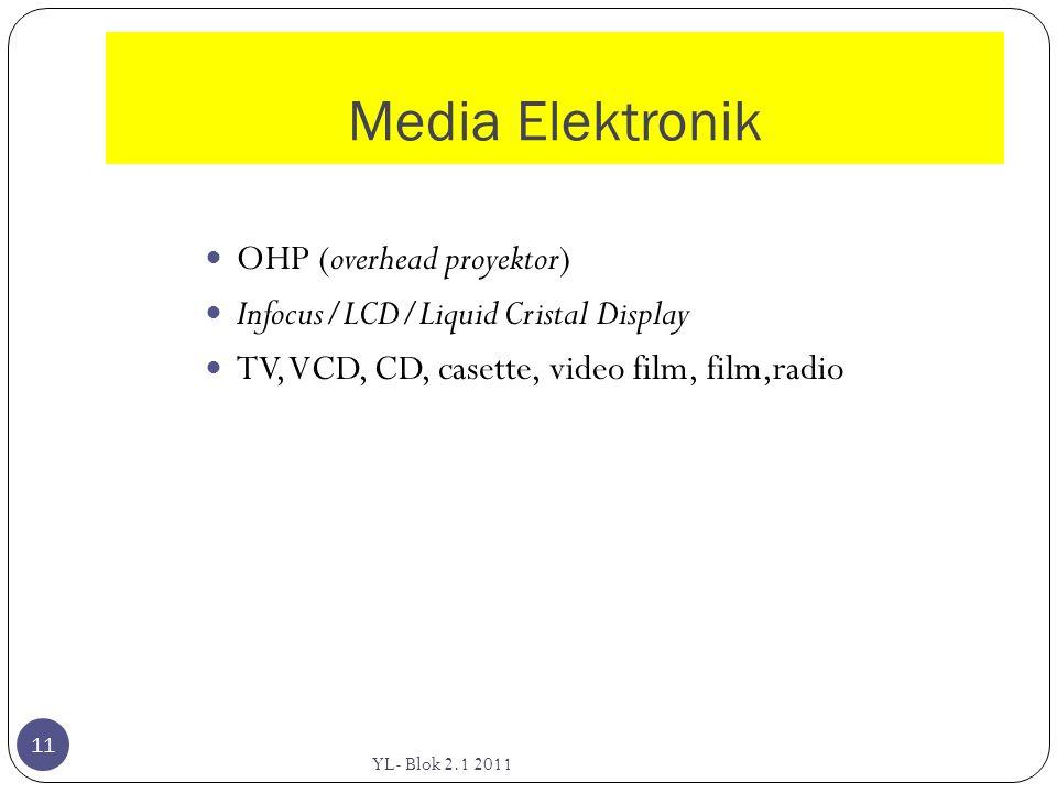 Media Elektronik OHP (overhead proyektor)
