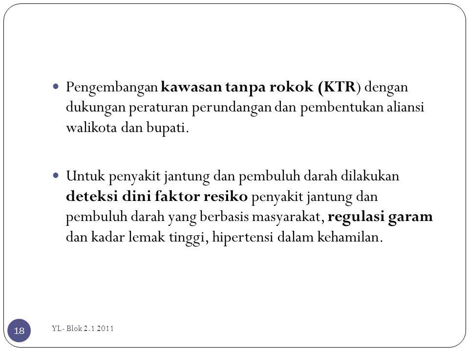Pengembangan kawasan tanpa rokok (KTR) dengan dukungan peraturan perundangan dan pembentukan aliansi walikota dan bupati.