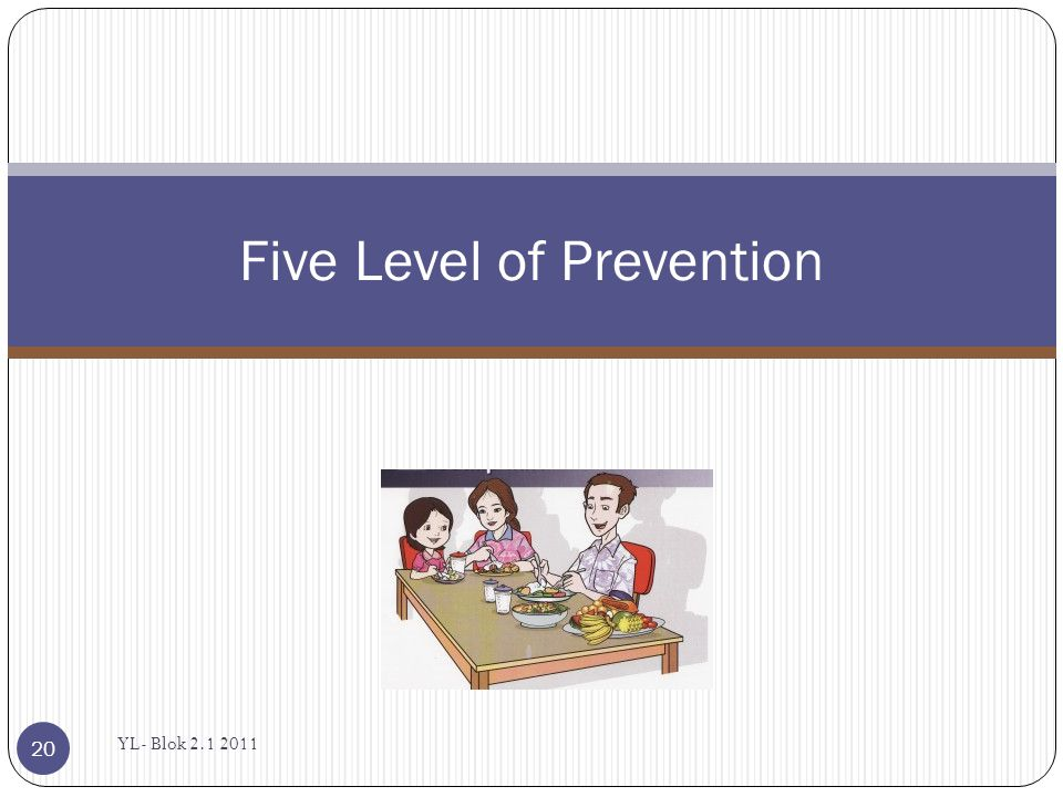 Five Level of Prevention