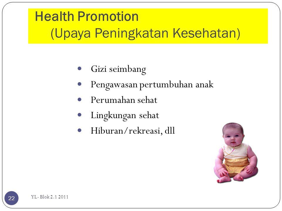 Health Promotion (Upaya Peningkatan Kesehatan)