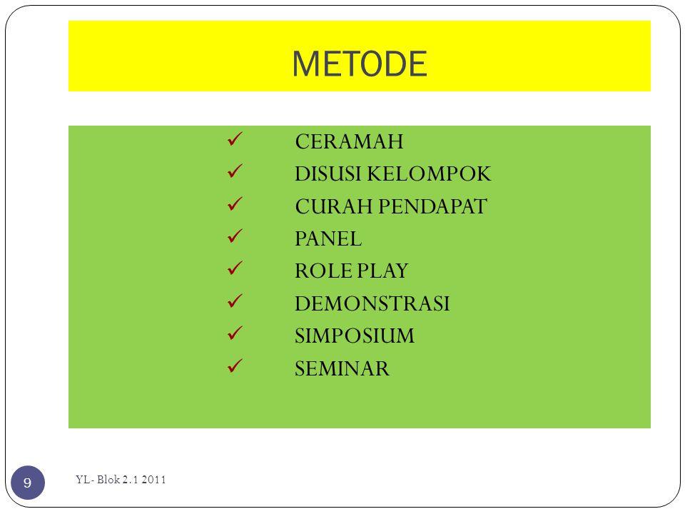 METODE CERAMAH DISUSI KELOMPOK CURAH PENDAPAT PANEL ROLE PLAY