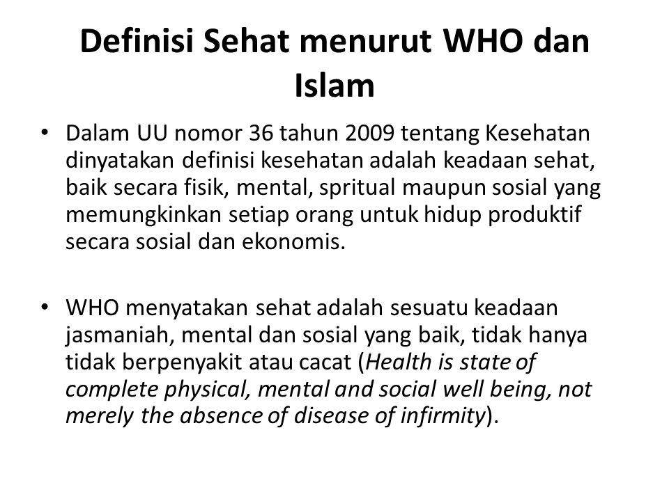 Definisi Sehat menurut WHO dan Islam