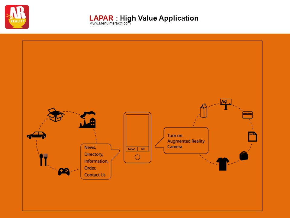 LAPAR : High Value Application