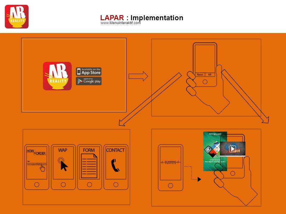 LAPAR : Implementation