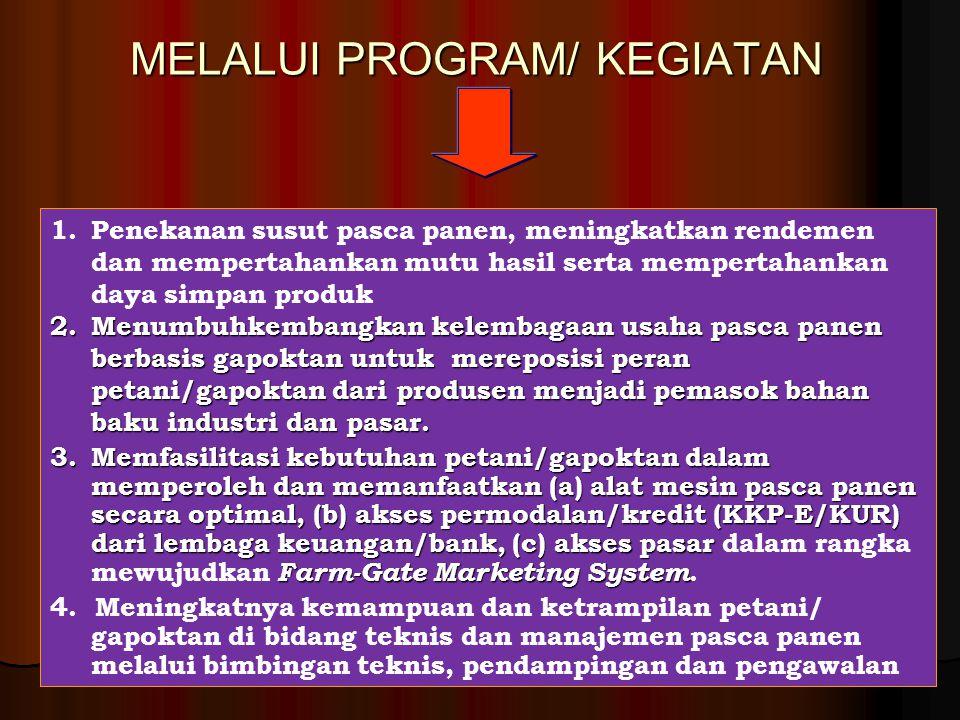 MELALUI PROGRAM/ KEGIATAN