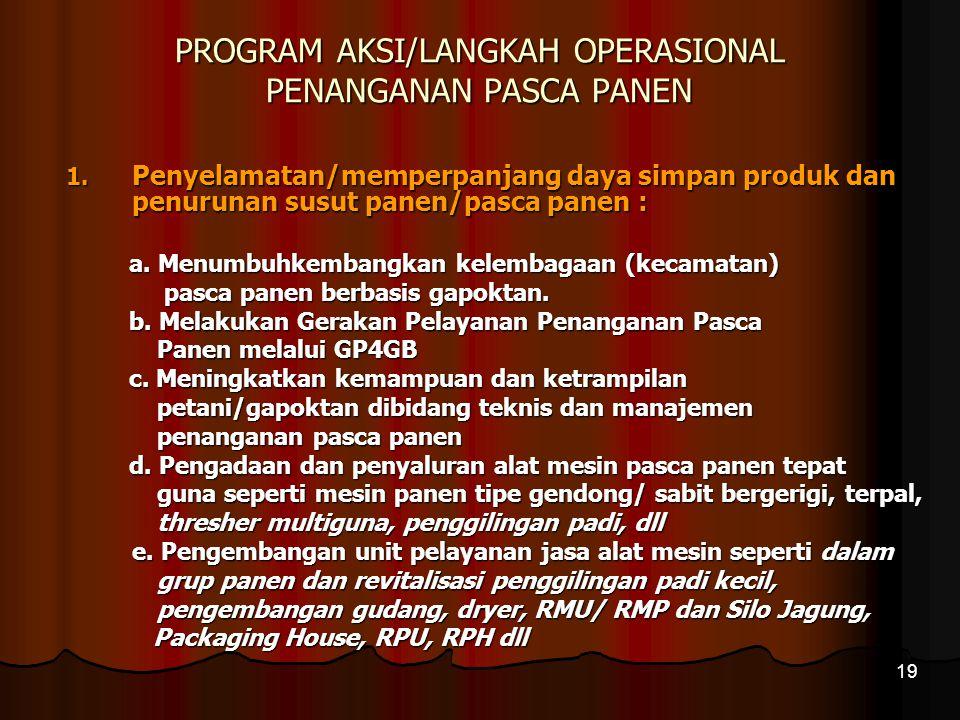 PROGRAM AKSI/LANGKAH OPERASIONAL PENANGANAN PASCA PANEN