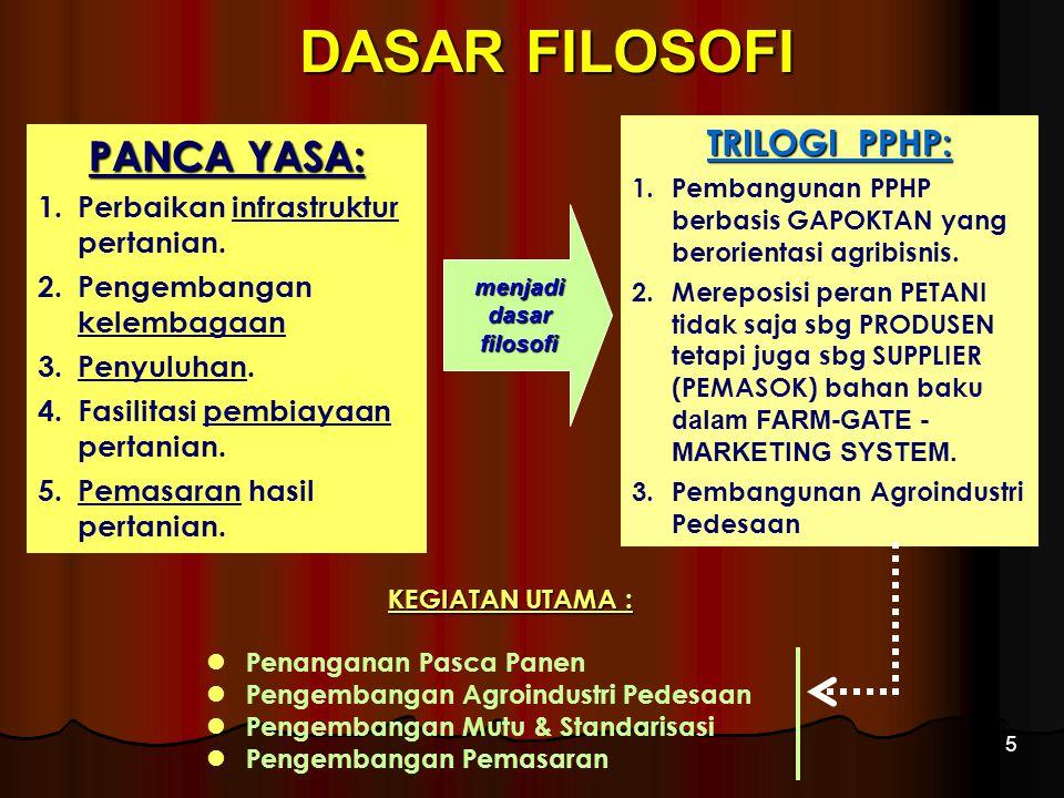 DASAR FILOSOFI PANCA YASA: TRILOGI PPHP: