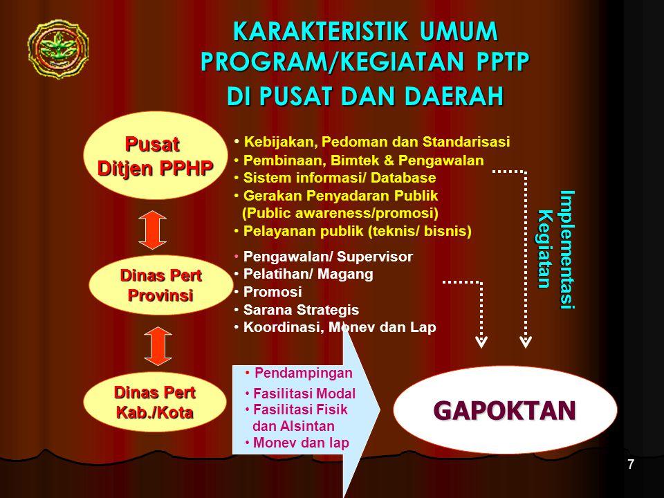 PROGRAM/KEGIATAN PPTP Implementasi Kegiatan