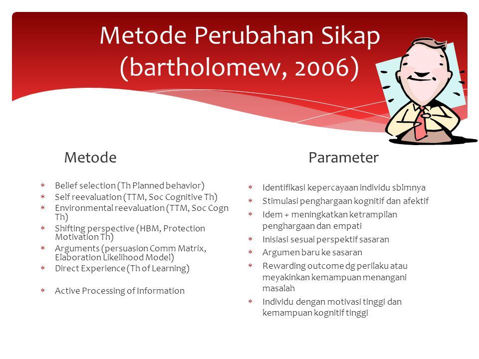 Metode Perubahan Sikap (bartholomew, 2006)