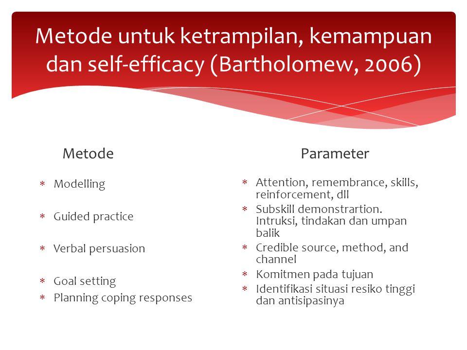 Metode untuk ketrampilan, kemampuan dan self-efficacy (Bartholomew, 2006)
