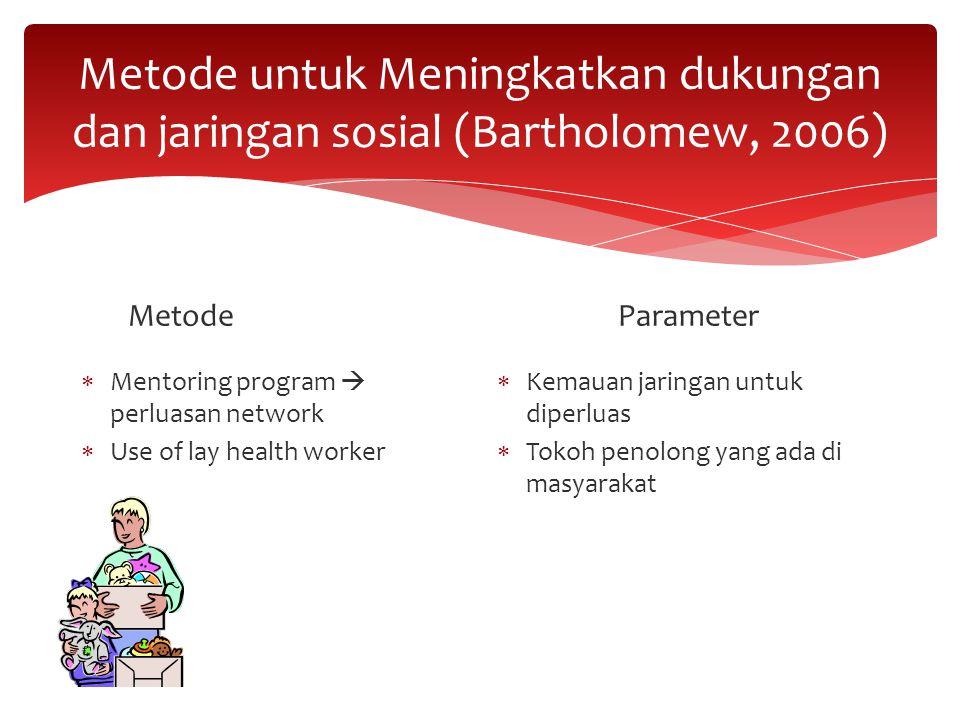 Metode untuk Meningkatkan dukungan dan jaringan sosial (Bartholomew, 2006)