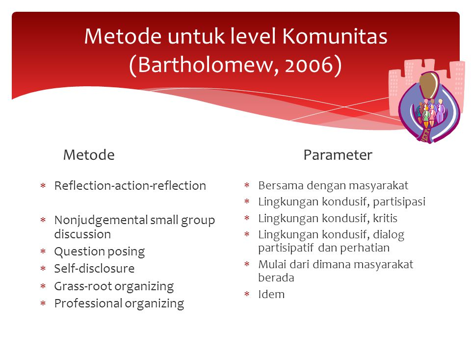 Metode untuk level Komunitas (Bartholomew, 2006)