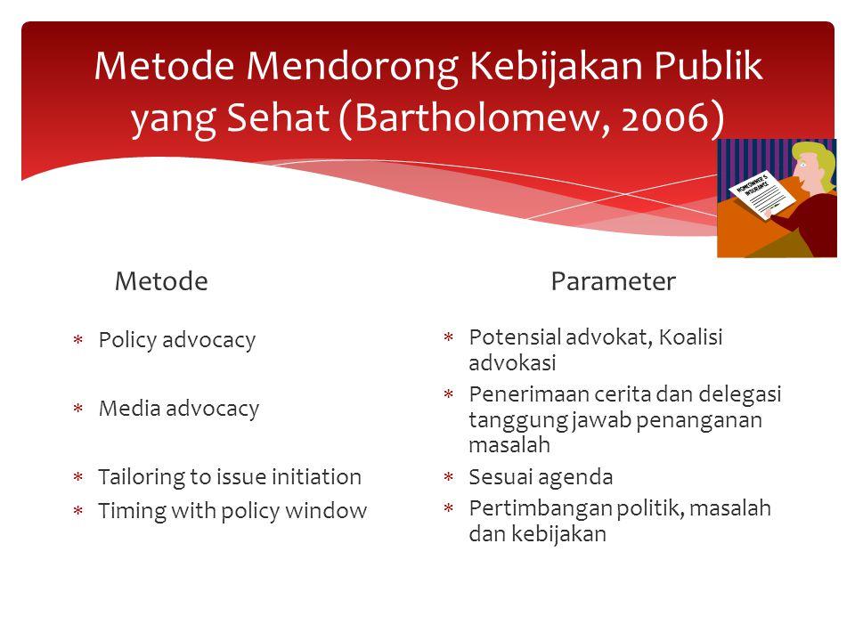 Metode Mendorong Kebijakan Publik yang Sehat (Bartholomew, 2006)
