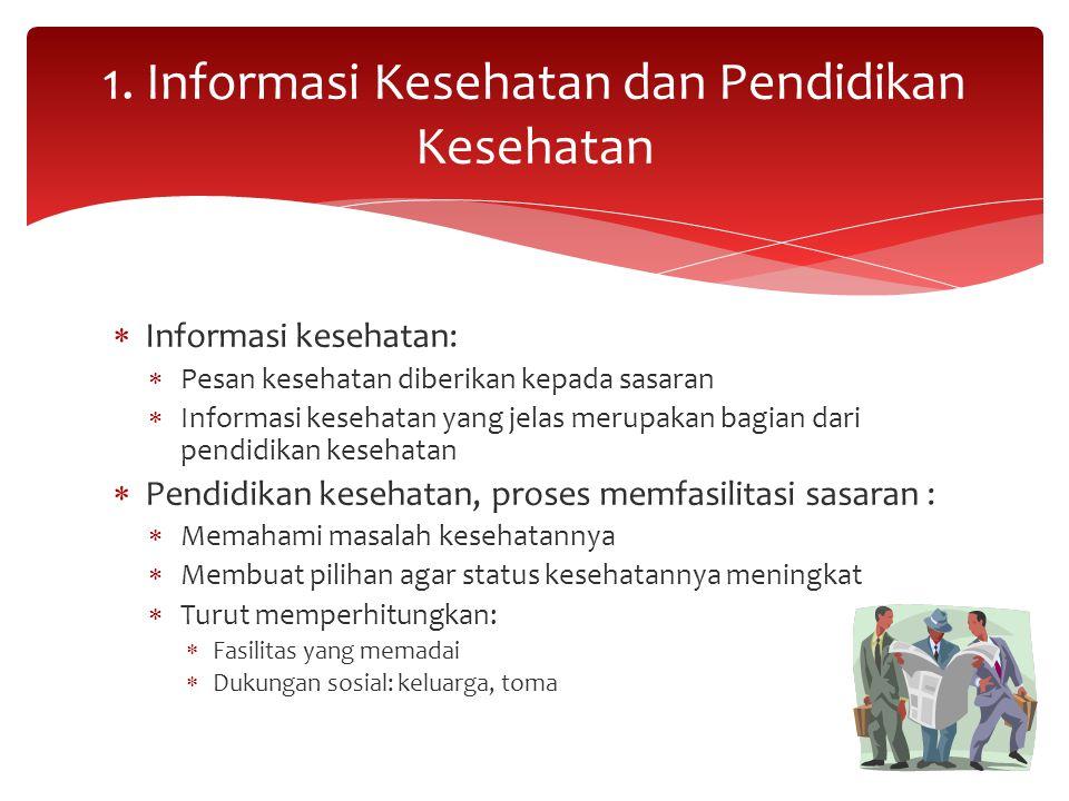 1. Informasi Kesehatan dan Pendidikan Kesehatan