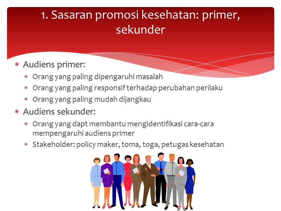1. Sasaran promosi kesehatan: primer, sekunder
