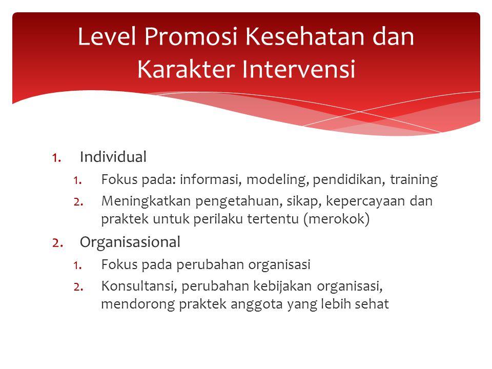 Level Promosi Kesehatan dan Karakter Intervensi