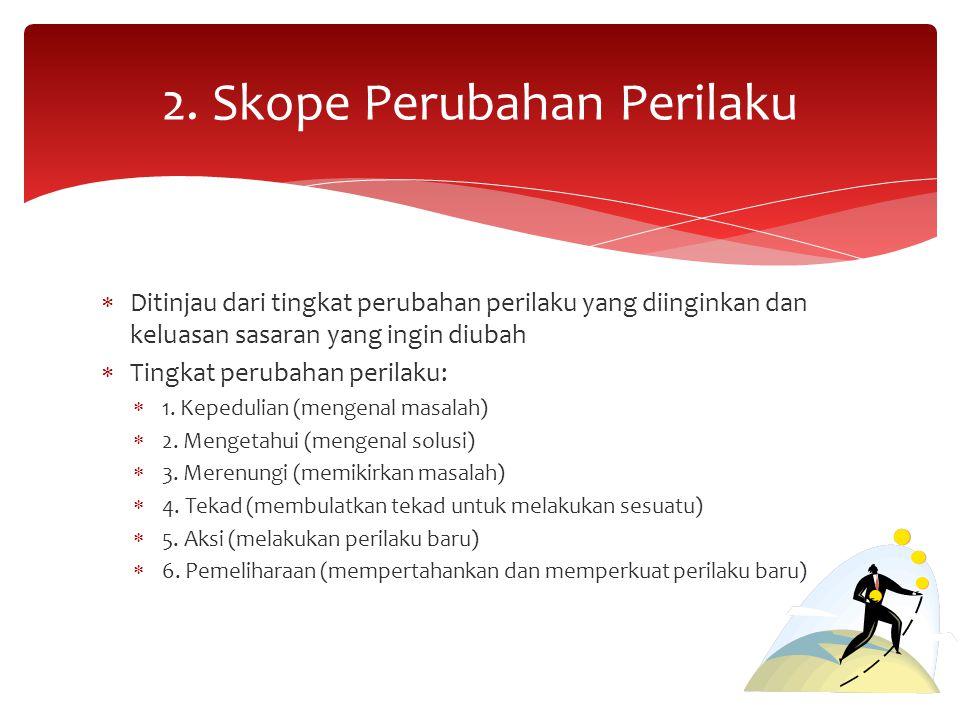 2. Skope Perubahan Perilaku