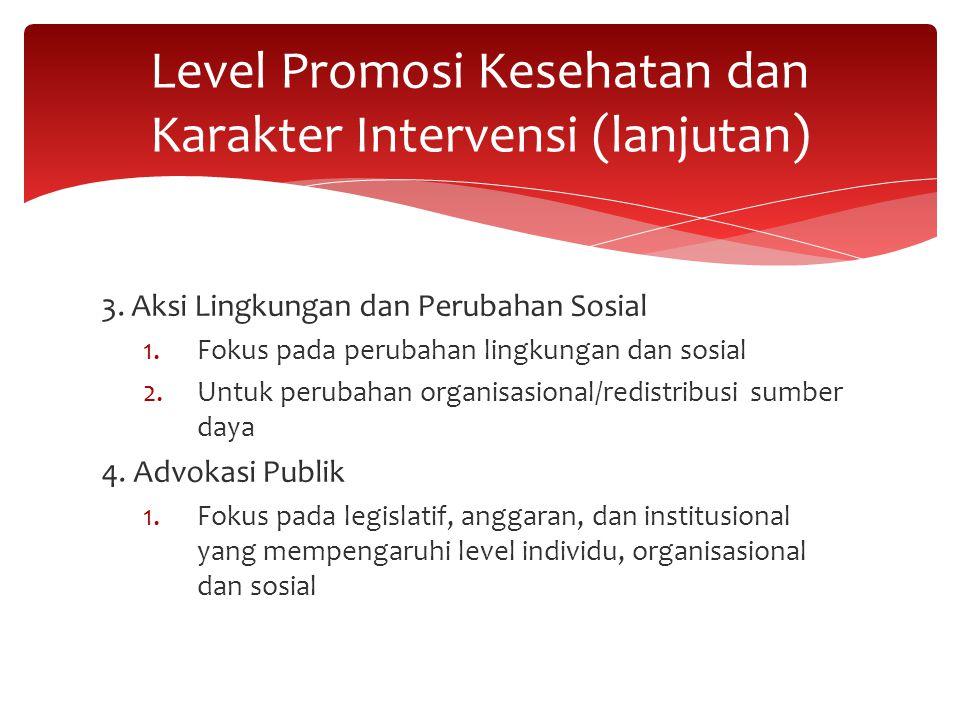 Level Promosi Kesehatan dan Karakter Intervensi (lanjutan)
