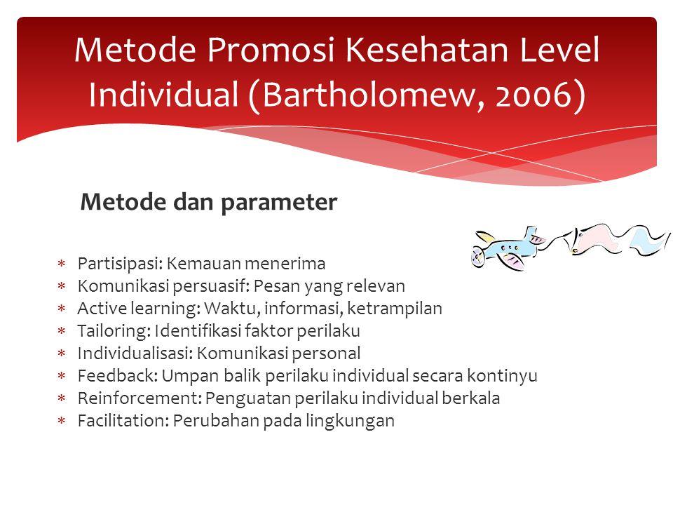 Metode Promosi Kesehatan Level Individual (Bartholomew, 2006)