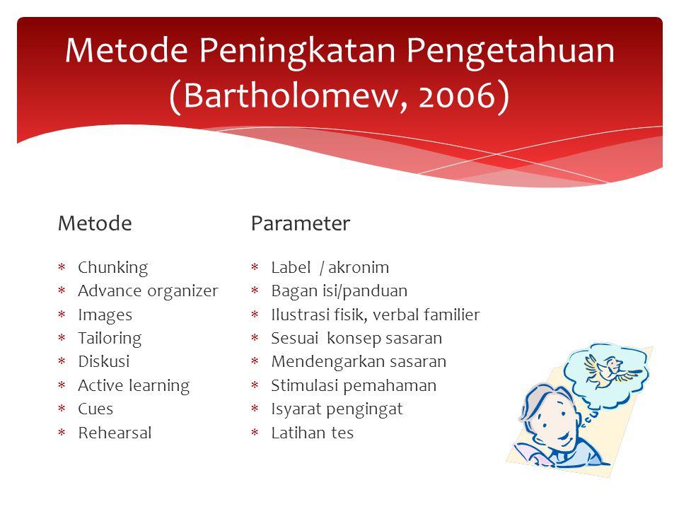 Metode Peningkatan Pengetahuan (Bartholomew, 2006)