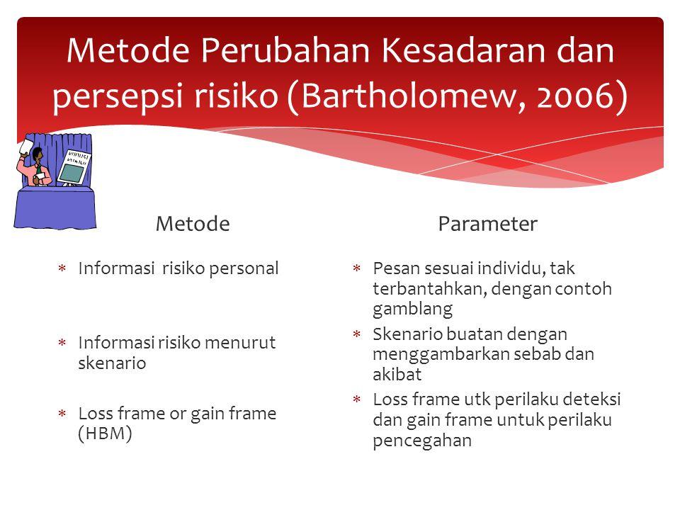 Metode Perubahan Kesadaran dan persepsi risiko (Bartholomew, 2006)
