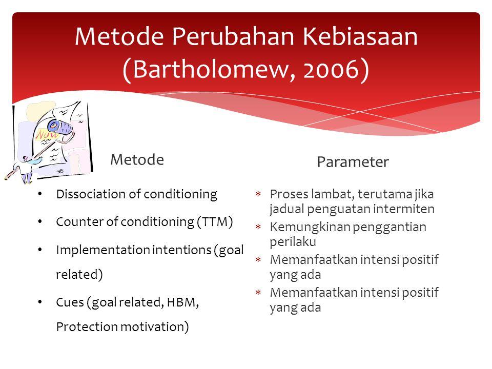 Metode Perubahan Kebiasaan (Bartholomew, 2006)