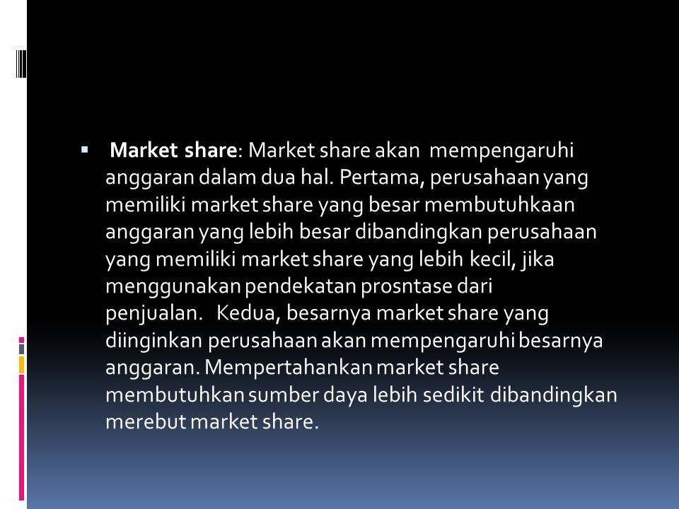 Market share: Market share akan mempengaruhi anggaran dalam dua hal