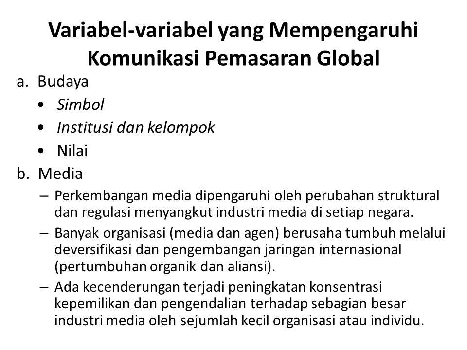 Variabel-variabel yang Mempengaruhi Komunikasi Pemasaran Global