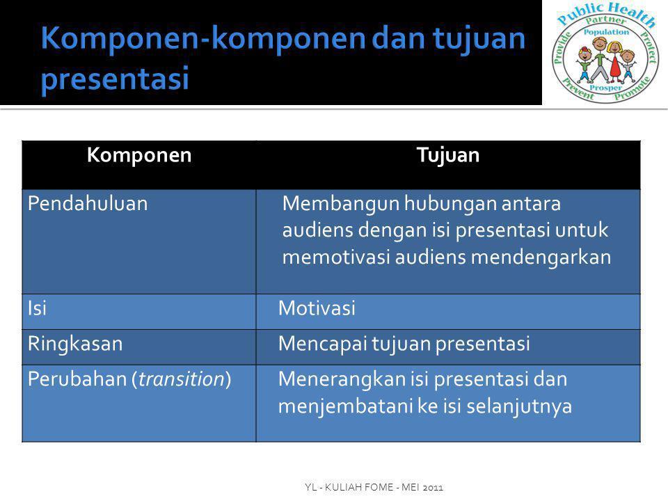 Komponen-komponen dan tujuan presentasi