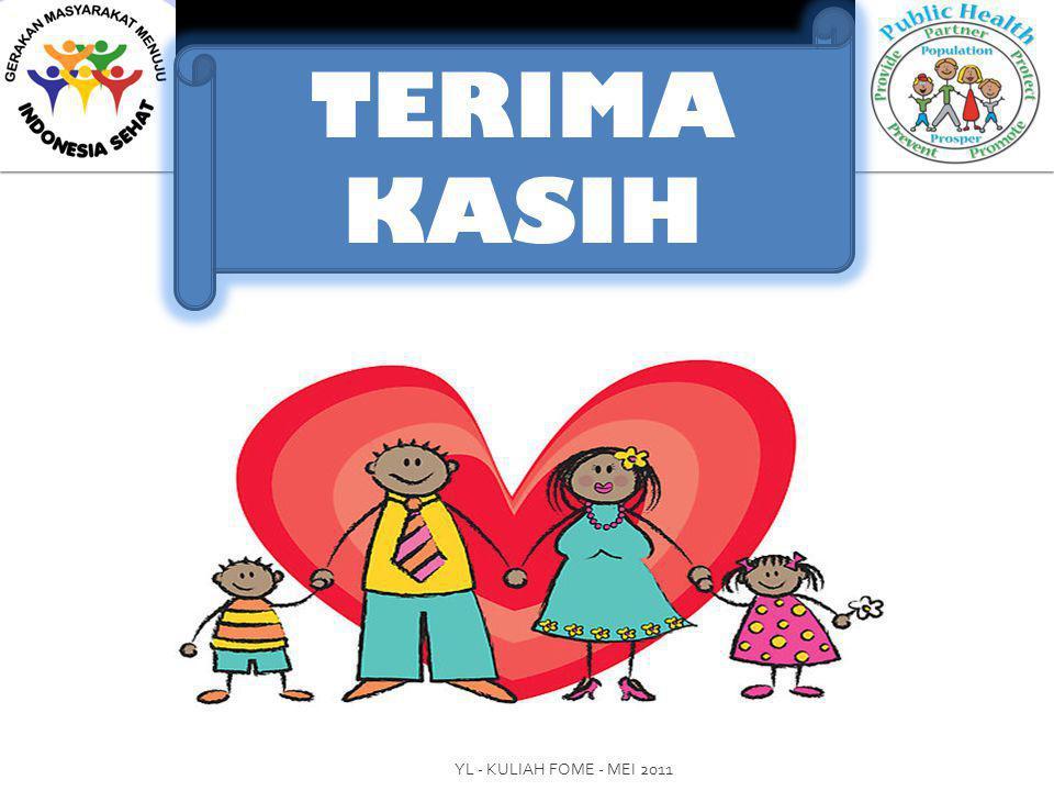 TERIMA KASIH YL - KULIAH FOME - MEI 2011