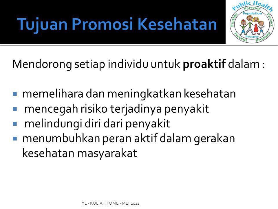 Tujuan Promosi Kesehatan