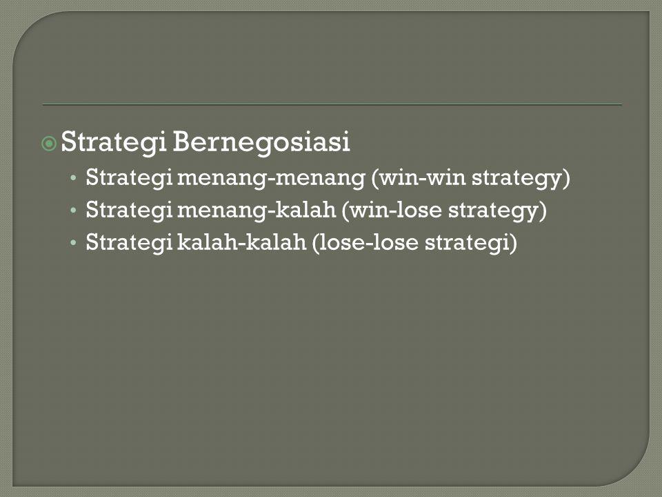 Strategi Bernegosiasi