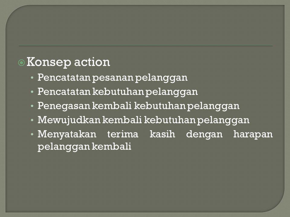 Konsep action Pencatatan pesanan pelanggan