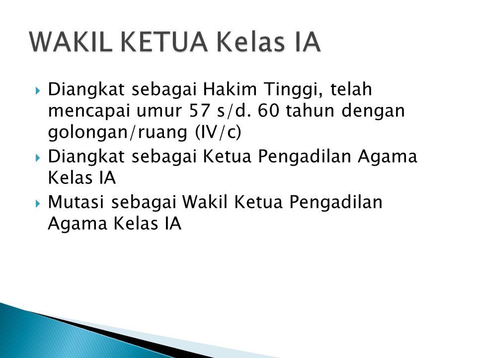 WAKIL KETUA Kelas IA Diangkat sebagai Hakim Tinggi, telah mencapai umur 57 s/d. 60 tahun dengan golongan/ruang (IV/c)