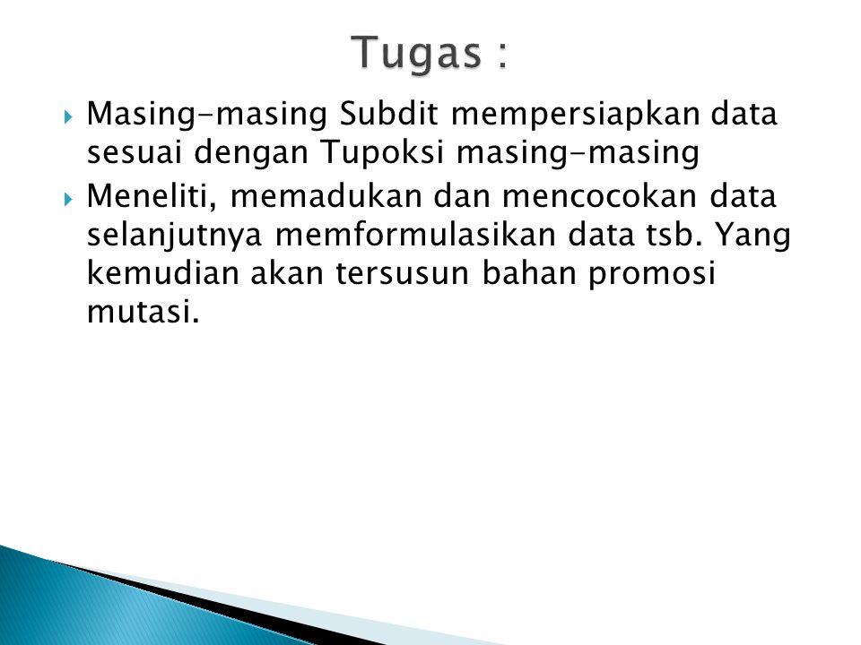 Tugas : Masing-masing Subdit mempersiapkan data sesuai dengan Tupoksi masing-masing.