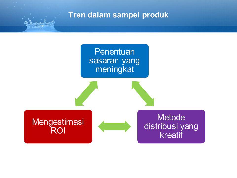 Tren dalam sampel produk