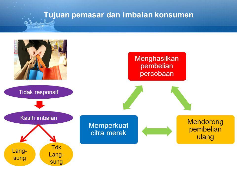 Tujuan pemasar dan imbalan konsumen