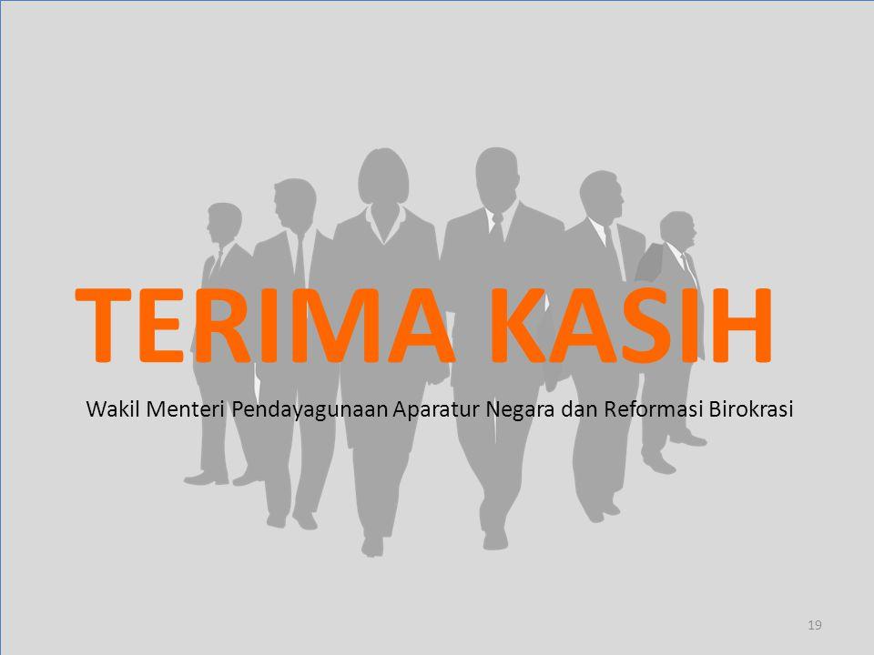 Wakil Menteri Pendayagunaan Aparatur Negara dan Reformasi Birokrasi