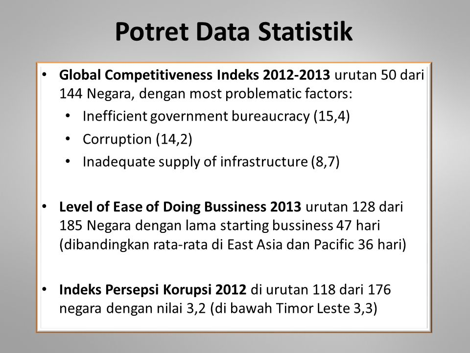 Potret Data Statistik Global Competitiveness Indeks 2012-2013 urutan 50 dari 144 Negara, dengan most problematic factors: