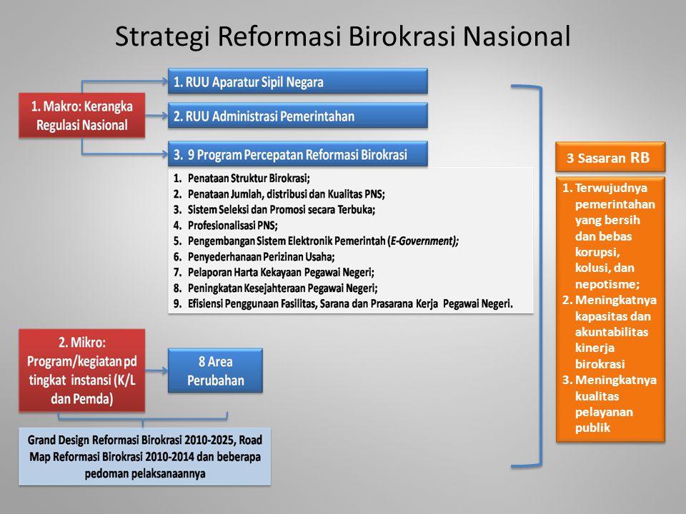Strategi Reformasi Birokrasi Nasional