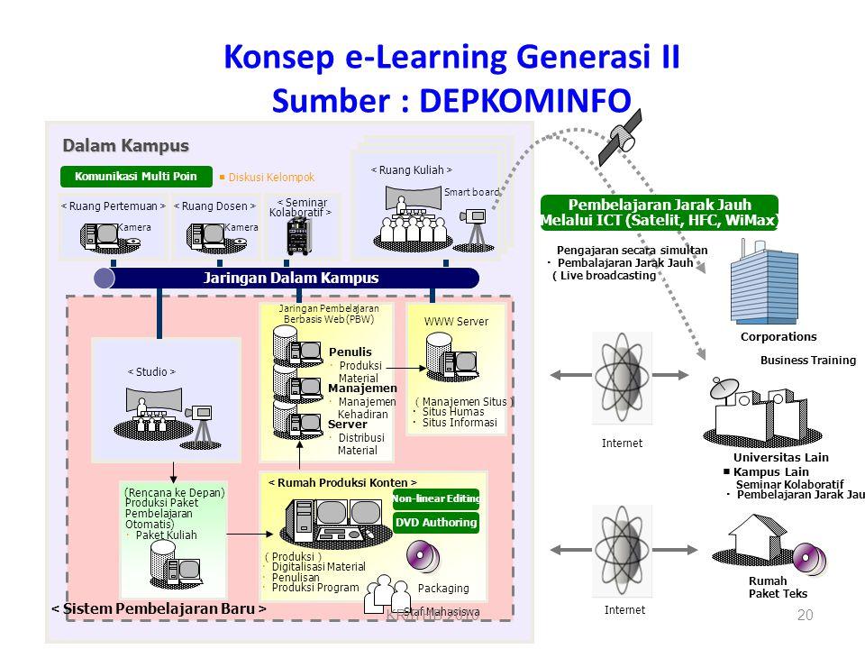 Konsep e-Learning Generasi II Sumber : DEPKOMINFO
